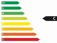 Co2-Effizienz-Grafik