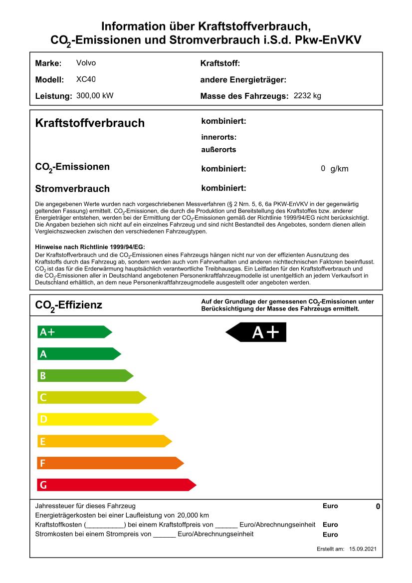 Autohaus Sachs Volvo Kraftstoffverbrauch